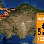 Araba ile Marmara turu rotası ve tavsiyeler