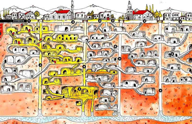 kapadokya-yeraltı-şehirleri gezisi